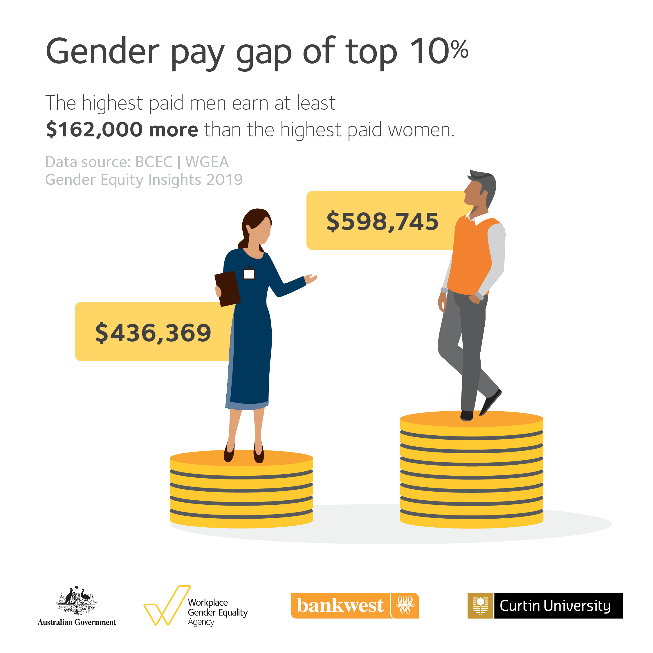Gender Equity Insights Infographic