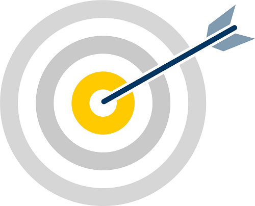 setting targets wgea