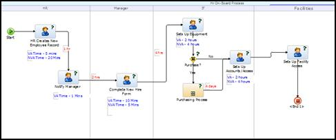 diagram example business process modeling notation rule float switch wiring learn bpm management what is bpmn model