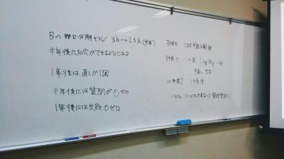現場目線の目標設定(東磐ホワイトボード)KIMG4661