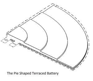 Pie-Shaped-stacked-terraced-Battery