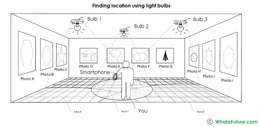 Google Maps will use indoor positioning system for
