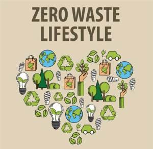 Zero Waste Lifestyle @ WCLS Blaine Library | Blaine | Washington | United States