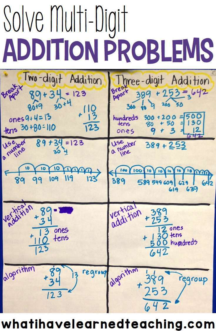 small resolution of Ways to solve multi-digit addition problems