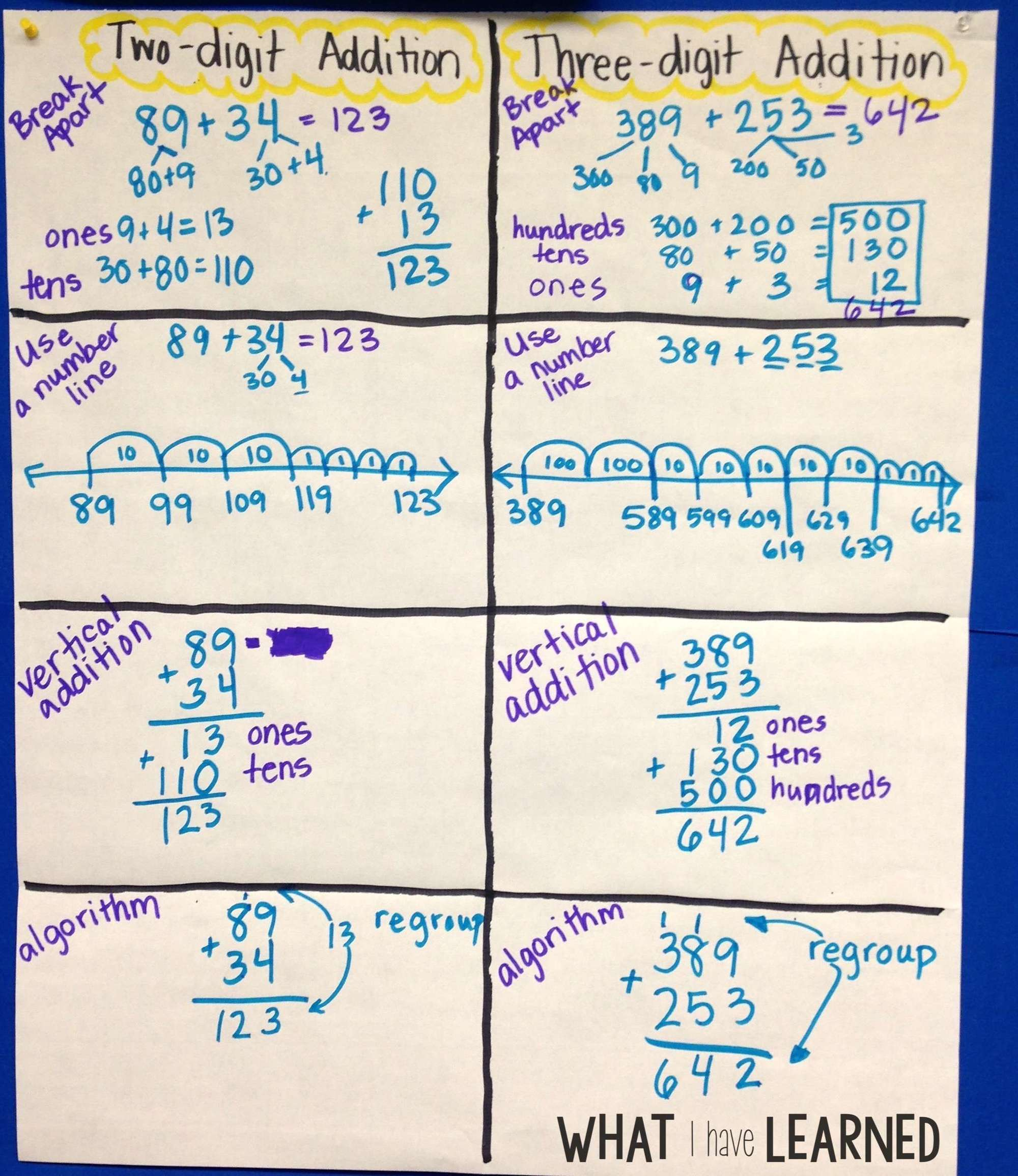 hight resolution of Ways to solve multi-digit addition problems