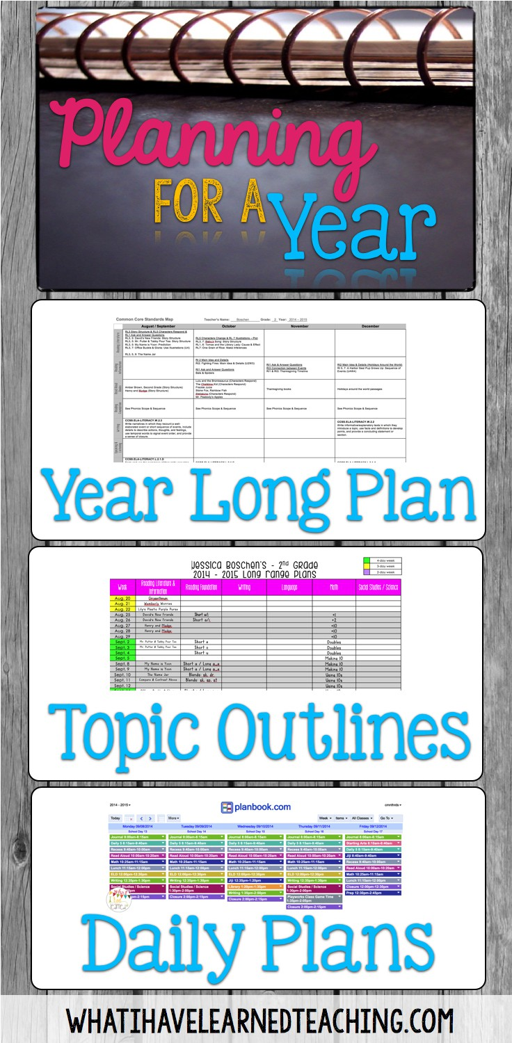 medium resolution of Plan for Next Year: Organize the Year