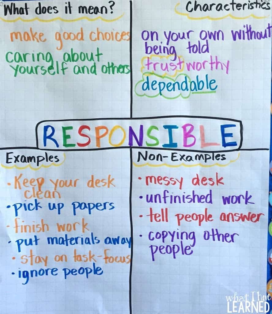 hight resolution of How to Build Character in Your Classroom
