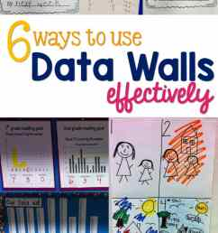6 Ways to Use Data Walls Effectively [ 1128 x 736 Pixel ]