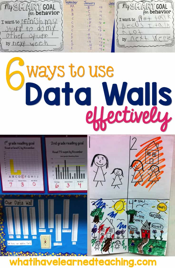 medium resolution of 6 Ways to Use Data Walls Effectively