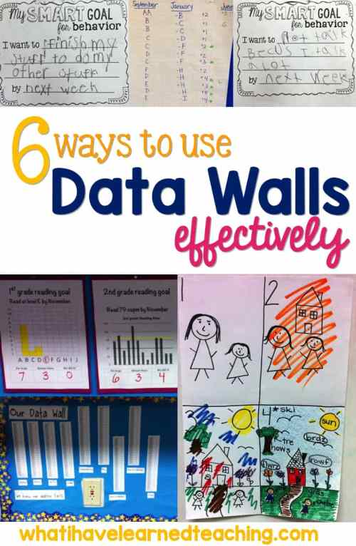 small resolution of 6 Ways to Use Data Walls Effectively