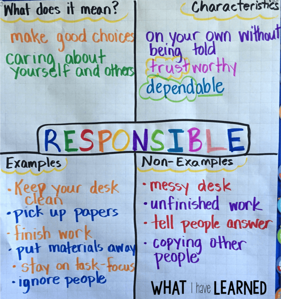 Teach Responsibility in the Elementary Classroom [ 1024 x 964 Pixel ]