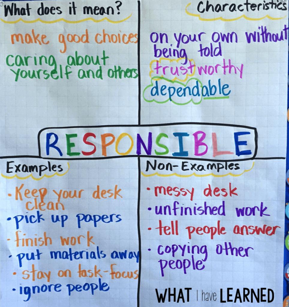 medium resolution of Teach Responsibility in the Elementary Classroom