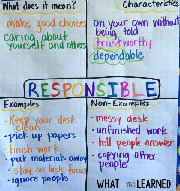 Teach Responsibility In Elementary Classroom