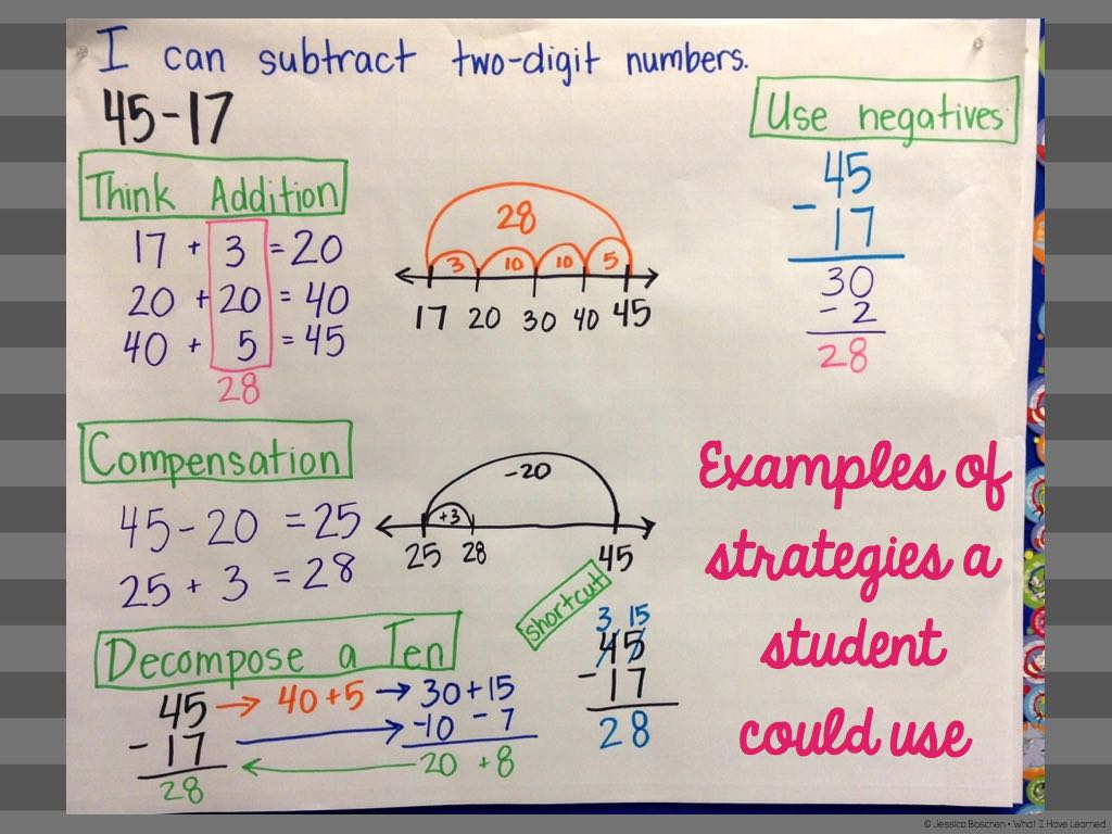 Two Digit Subtraction Assessments Task Cards Activities