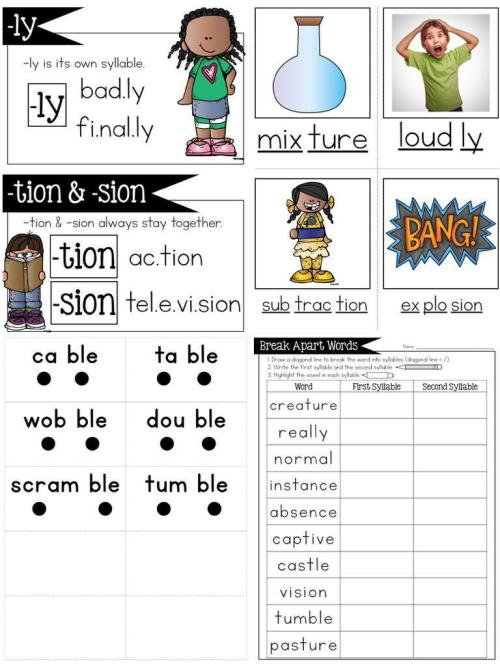 small resolution of Open \u0026 Closed Syllables and Irregular Syllables BUNDLE