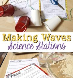 Making Waves: Sound Wave Properties Fourth Grade Science Stations [ 2000 x 736 Pixel ]