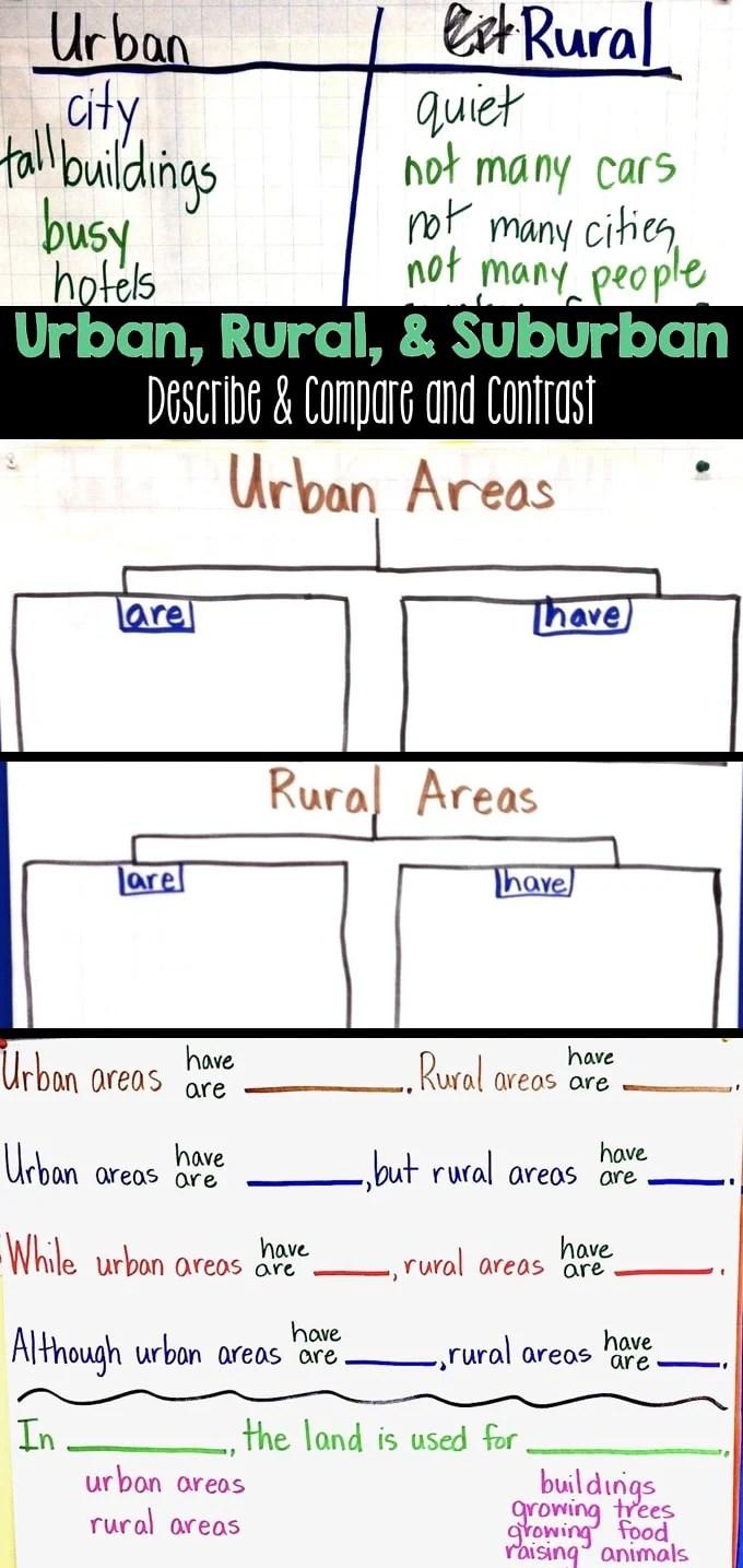 Map Skills \u0026 Location Social Studies Unit [ 1435 x 680 Pixel ]