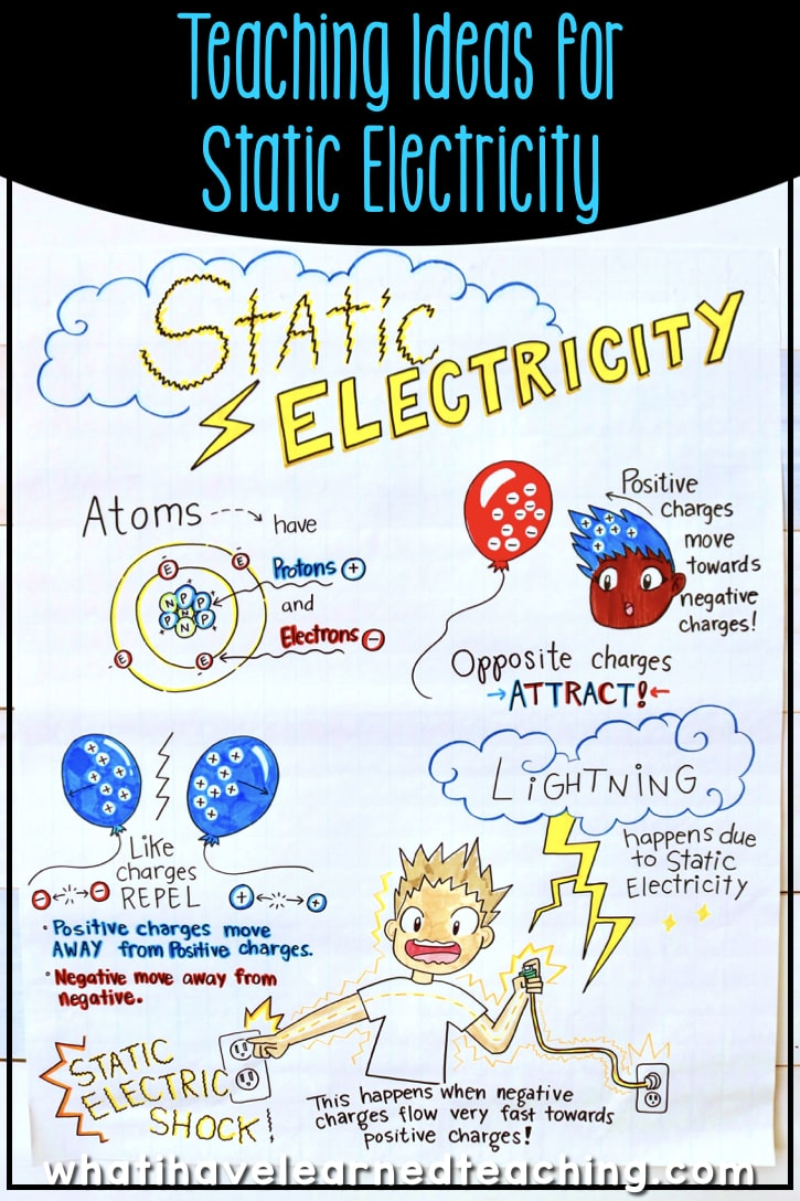 Teaching Ideas for Static Electricity [ 1088 x 725 Pixel ]