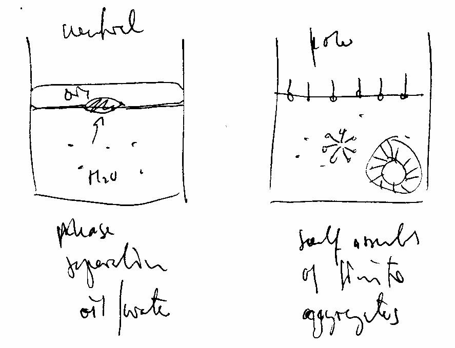 Thermodynamics and solution behavior of macromolecules