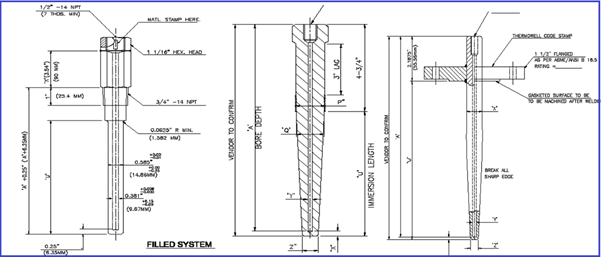 A short article on Thermowells & their Installation