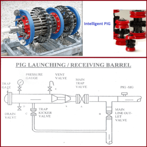What is Piping – An attempt to explain process piping