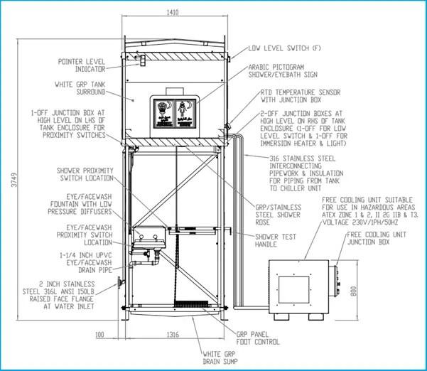 Emergency Eye Wash Station and Emergency Shower