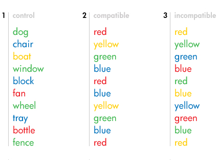 What Is The Stroop Effect? Definition What Is Psychology?