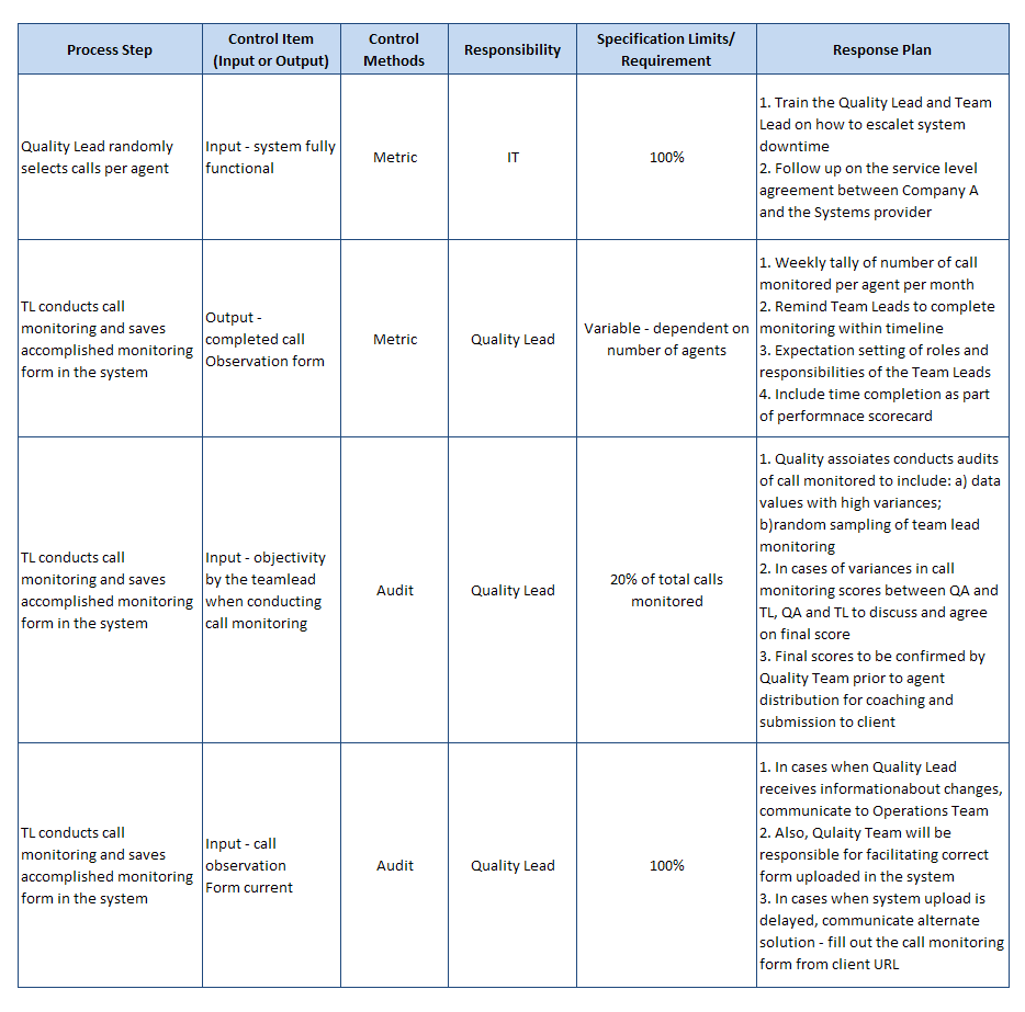 hight resolution of ocap table example