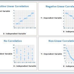 Define Scatter Diagram In Statistics Electric Trailer Brake Parts Seven Basic Tools Of Quality Types Correlation Plot