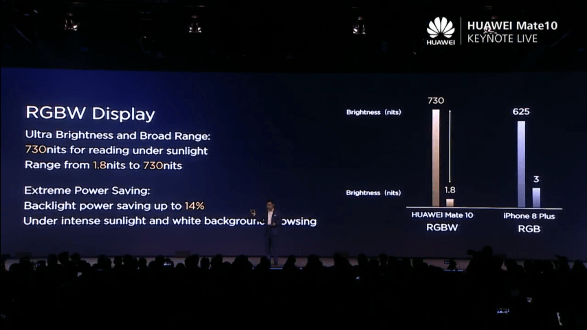Huawei mate 10 Display