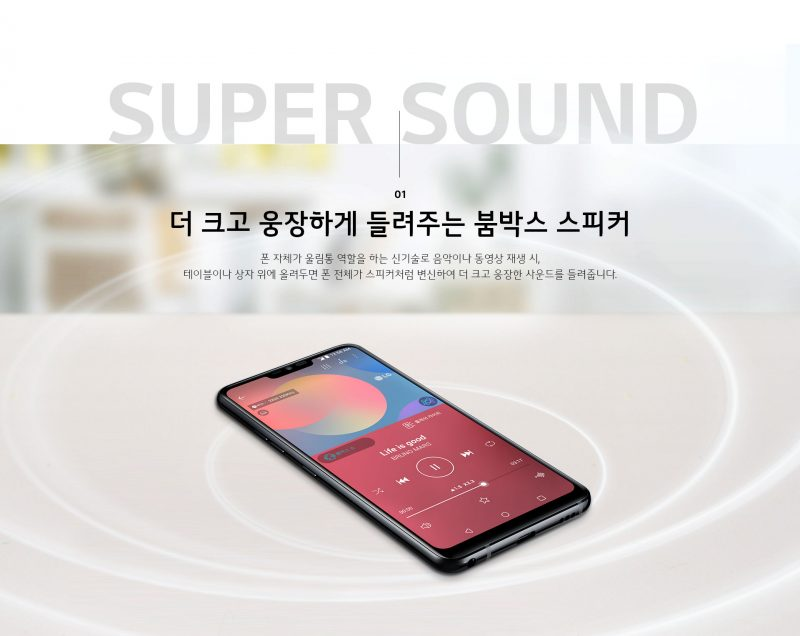 LG G7 ThinQ Sound Speaker