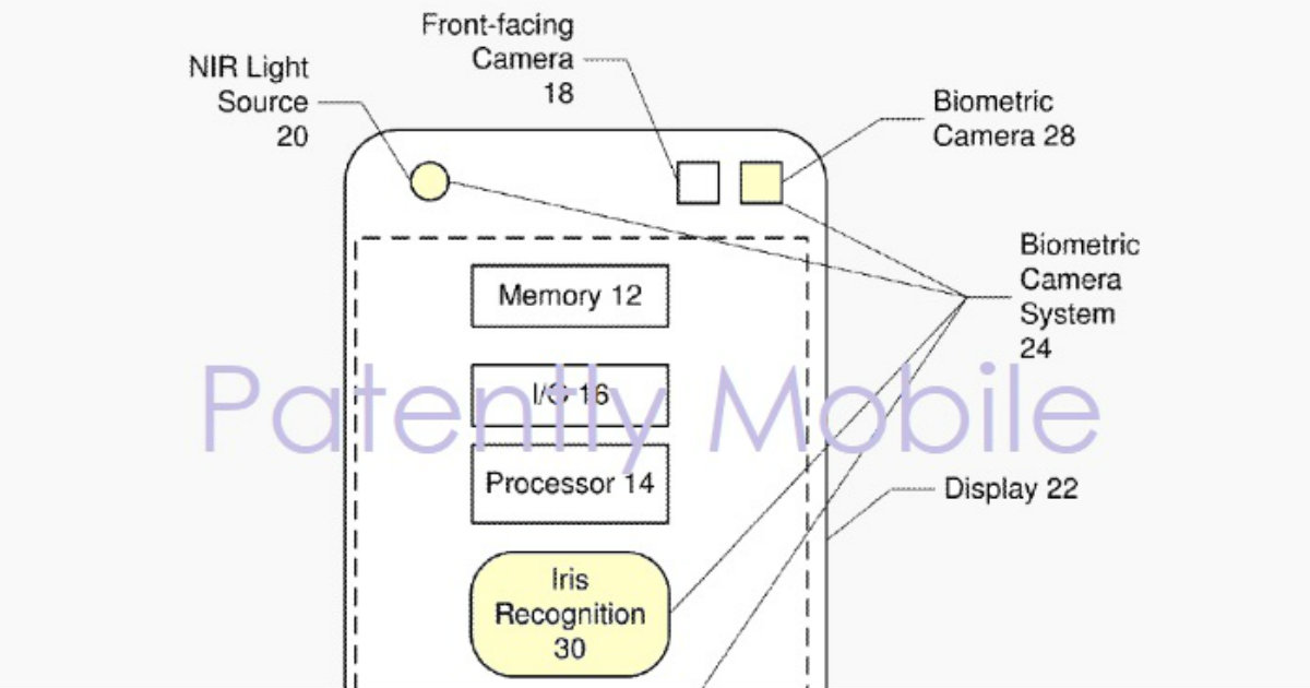 Samsung 3D Face Scanner Patent (1)