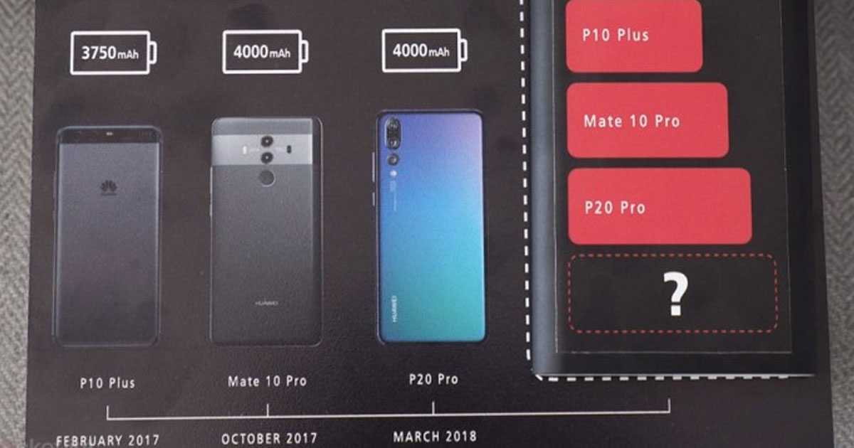 Huawei Mate 20 Battery Capacity