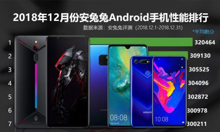 Top 10 Antutu Android Smartphone 2018