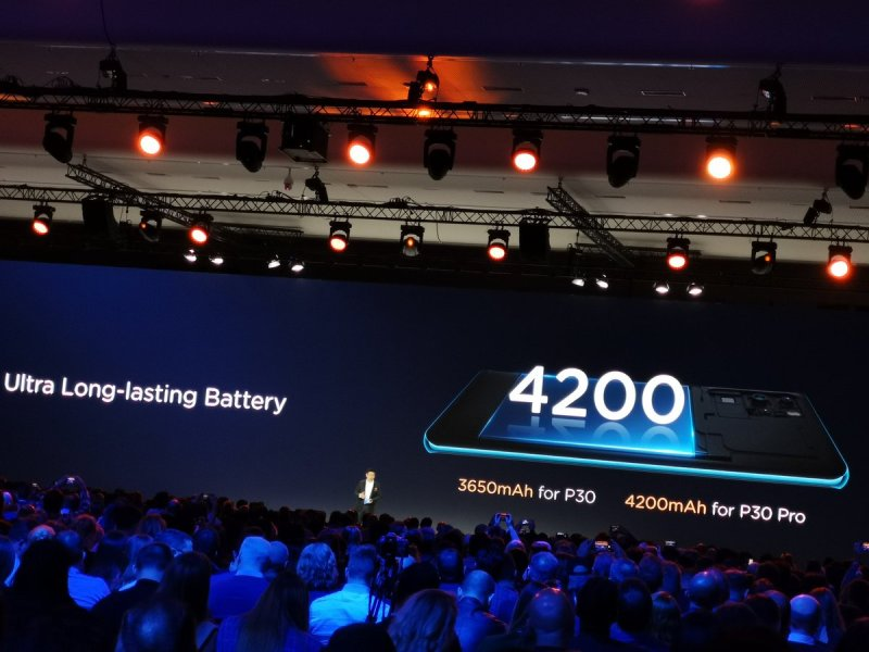 Huawei P30 Series Battery