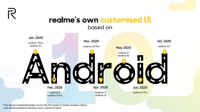 Realme ColorOS 7 with Android 10 roadmap update