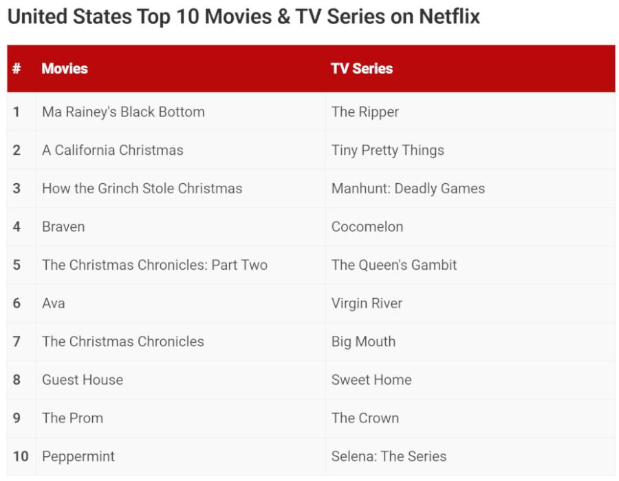 Jul 13, 2021· sweet home season 2 netflix release date. Sweet Home Season 2 Netflix Renewal Still Pending Despite Reports What S On Netflix