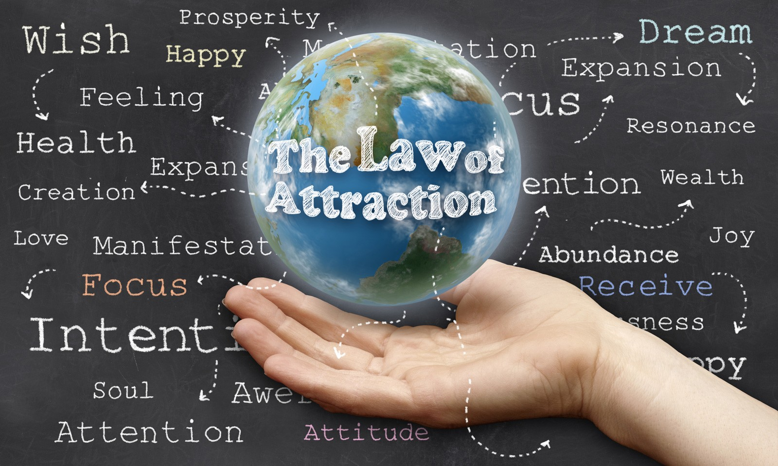 Law Of Attraction And Symbolic Meaning On Whats Your Sign