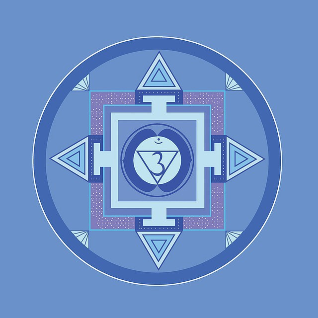 Chakra Symbols Chakra Diagram Chakra Meanings On Whats Your Sign