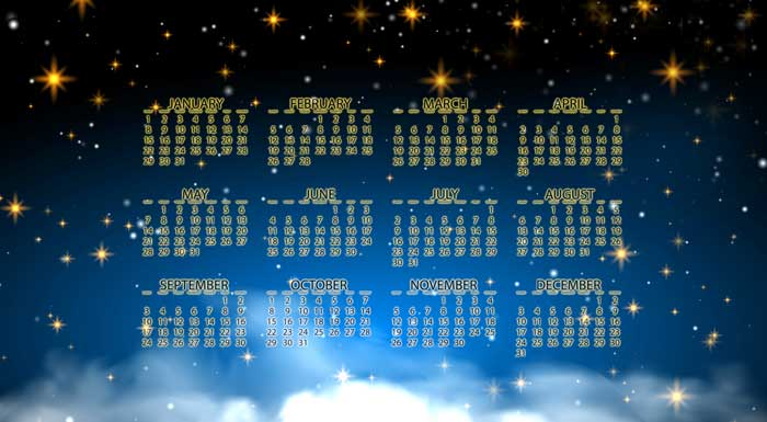 Lucky Days For Zodiac Signs, Zodiac Sign Dates On Whats-Your-Sign com