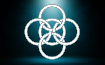 Circle Symbol Meaning: Coming Full Circle on Whats-Your-Sign