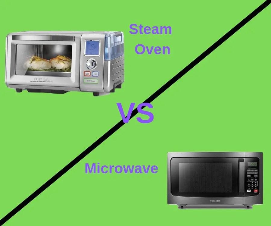 radiasi microwave