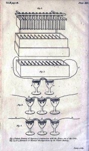 Illustration from Conversations on Chemistry by Jane Marcet