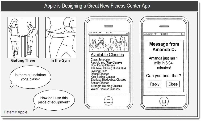 Fitness App for iPhone and iPod is being designed by Apple