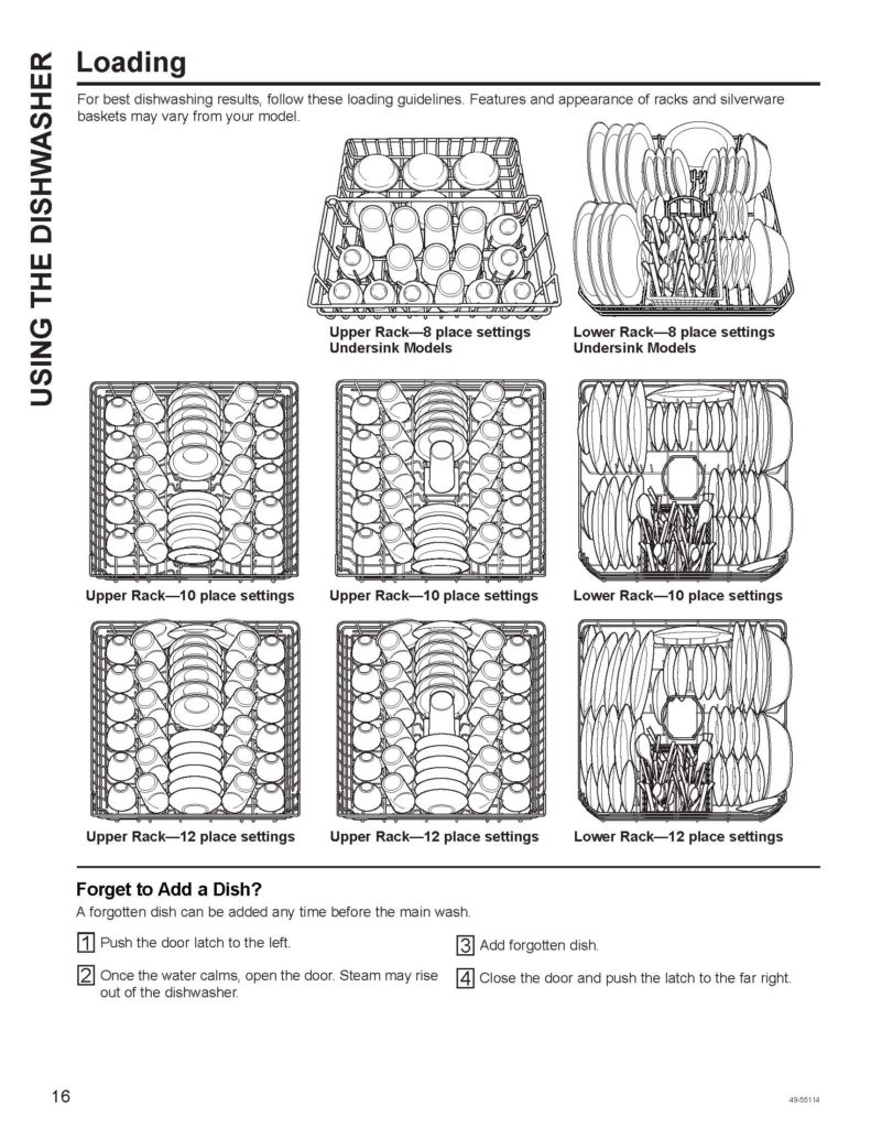 How to Load a Dishwasher Properly and What Not to Put in It