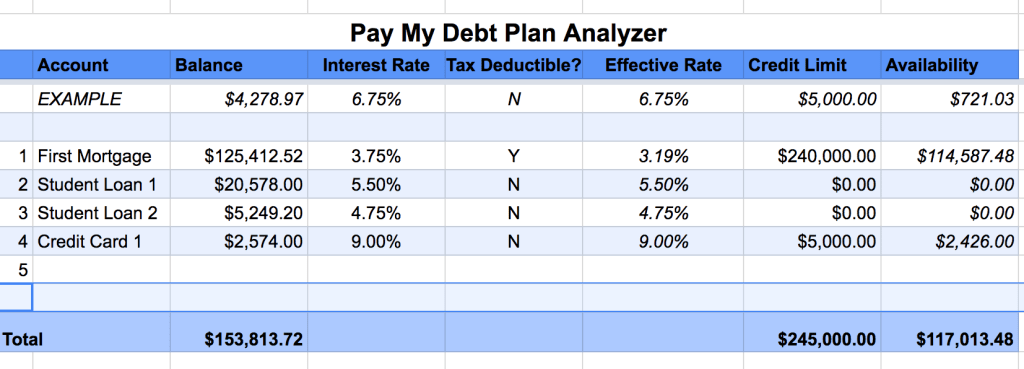 which debt to pay off first printable