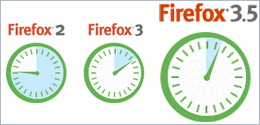 firefox3.5  released - whatwasithinking.co.uk