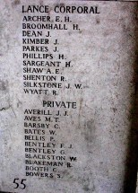 Panel for Albert Edward Shaw