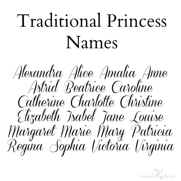 Traditional Princess Names