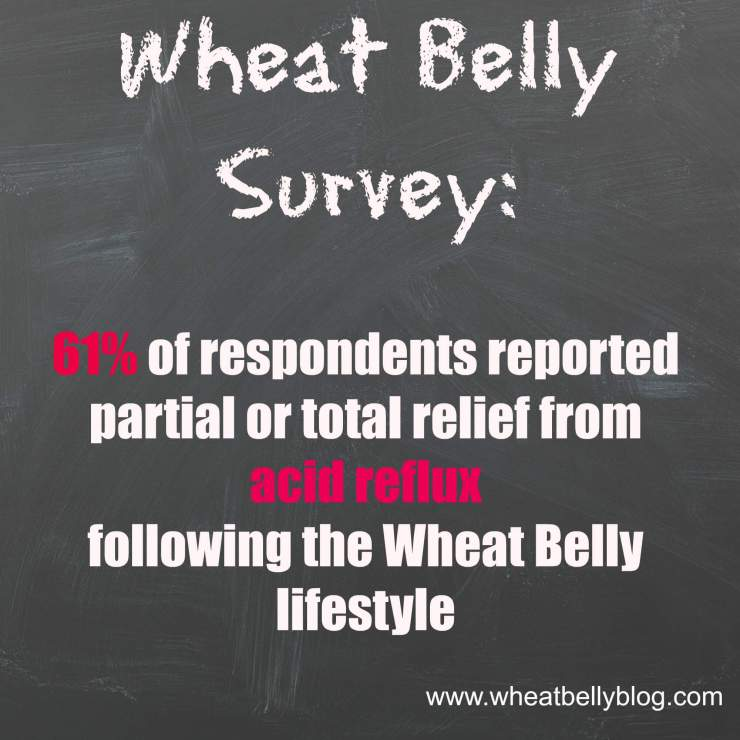 Wheat Belly Survey graphic1